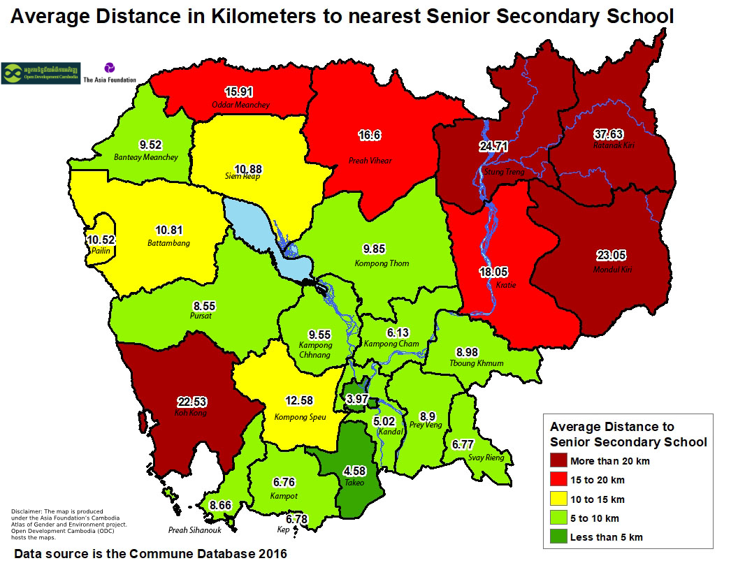 Average Distance to Senior Secondary School