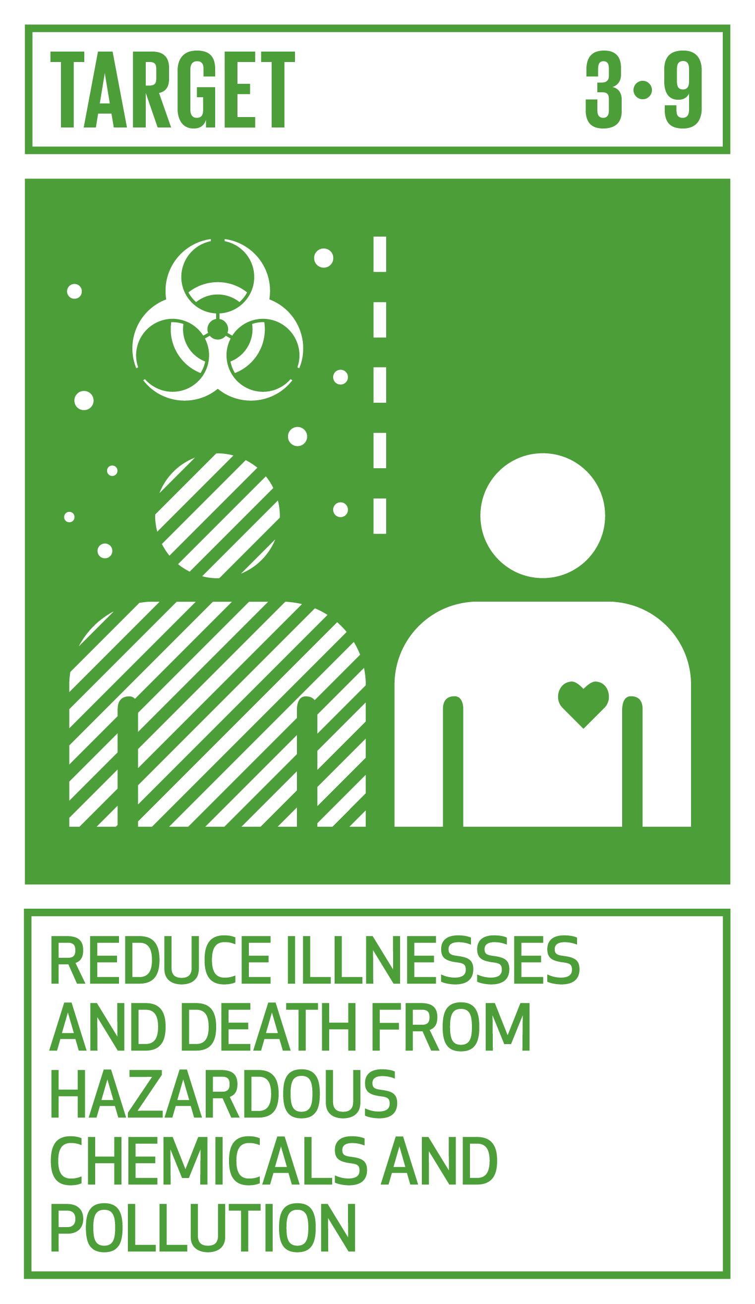 SDG 3 Good health and well-being | Open Development ...